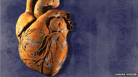 What causes coronary heart disease?